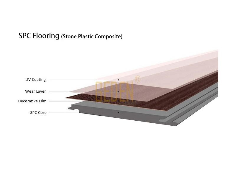 Spc Flooring Stone Plastic Composite Flooring Geden Floors