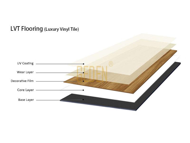 luxury vinyl tiles layers