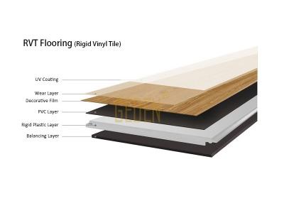 RVT click lock flooring layers